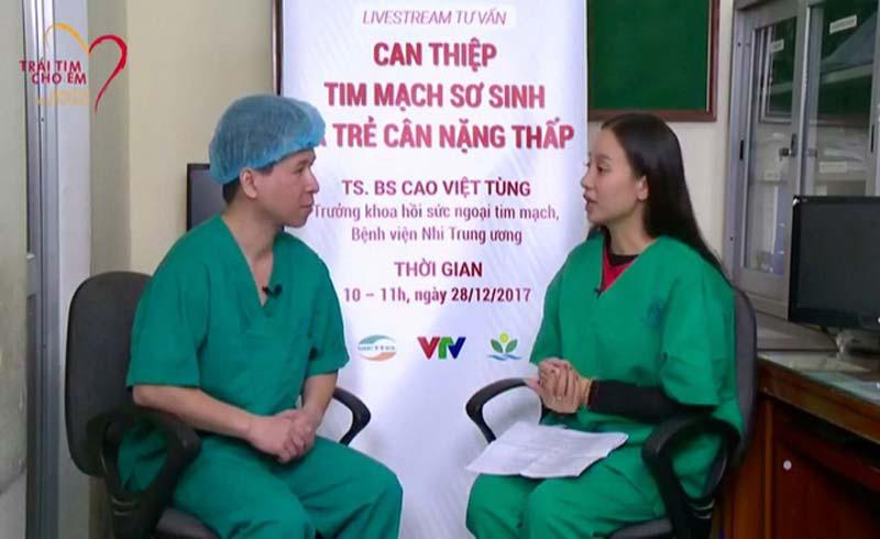 Tiến bộ y học Việt Nam trong phương pháp can thiệp tim mạch