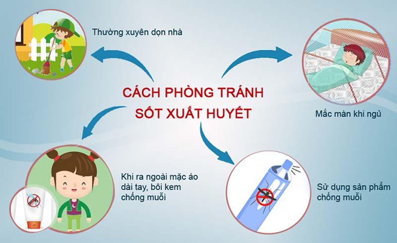 Dấu hiệu nhận biết, cách phòng sốt xuất huyết mùa mưa