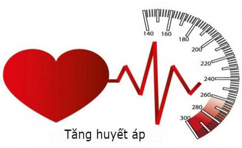Tăng huyết áp, khi nào mới phải dùng thuốc?