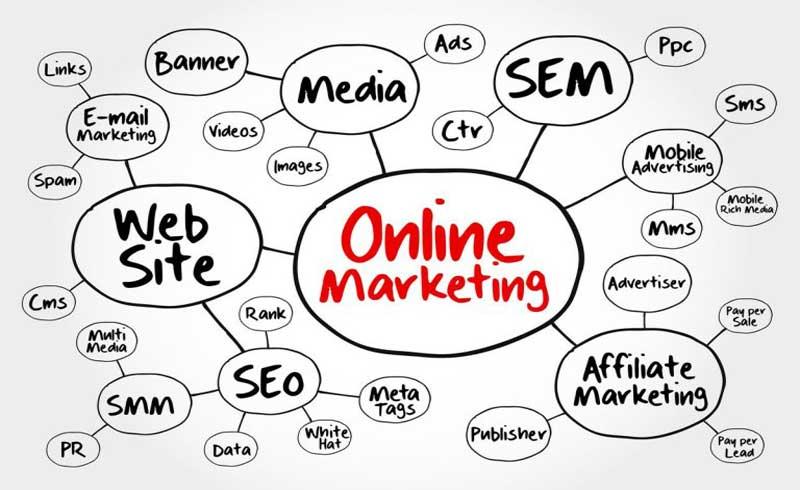 Làm thế nào để marketing online hiệu quả cho nhà thuốc?