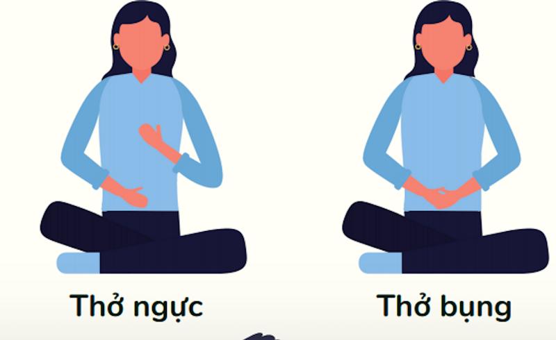 3 bài tập giúp F0 giảm triệu chứng khó thở